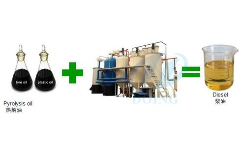 la mquina de reciclaje de plstico comercial a aceite
